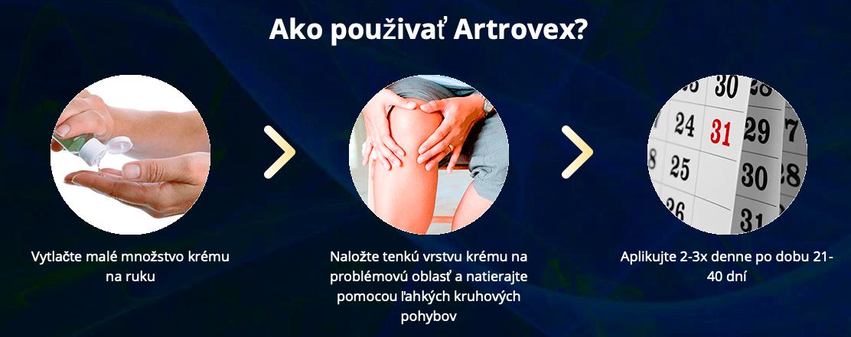 artrovex-uzivanie