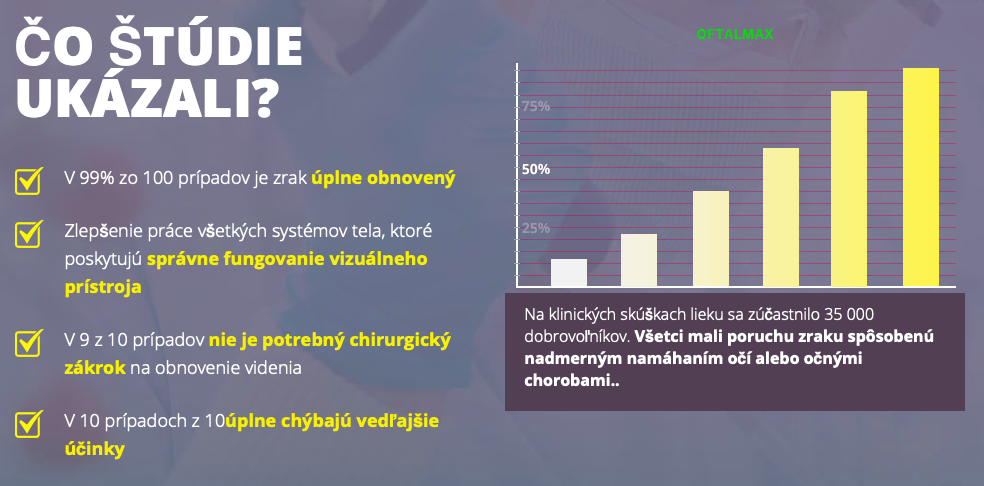 oftalmask-online-test