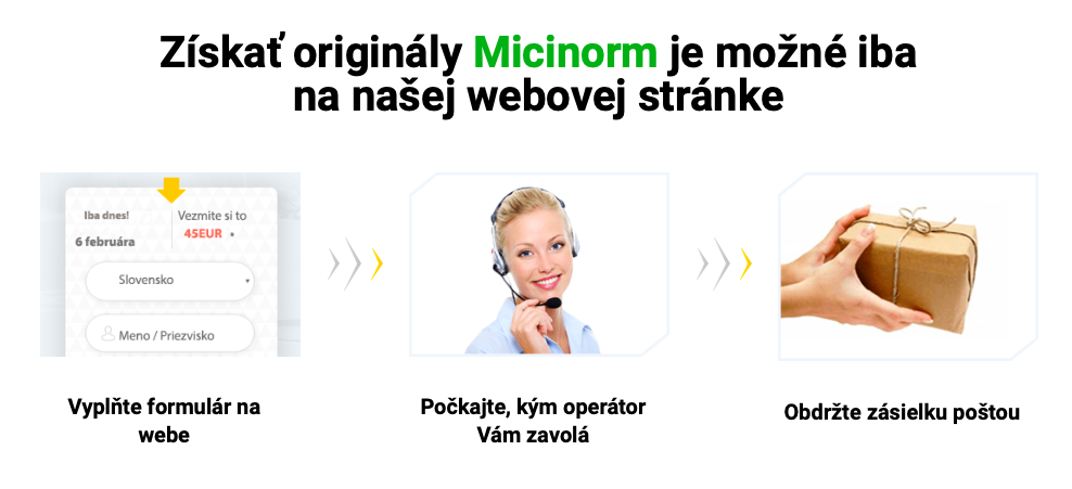 micinorm-cena-objednať